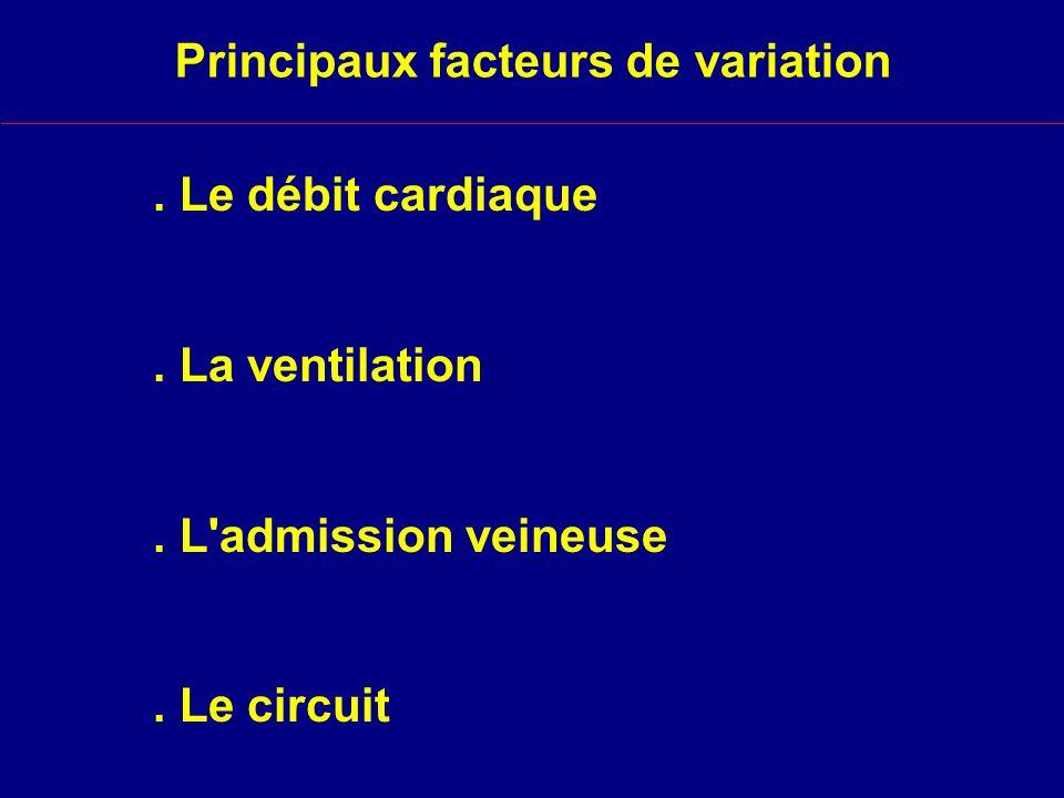 Principaux facteurs de variation.Le débit cardiaque.