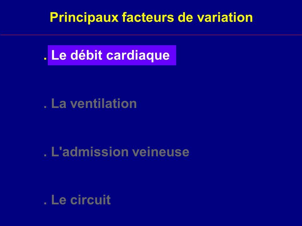 Le débit cardiaque Principaux facteurs de variation..
