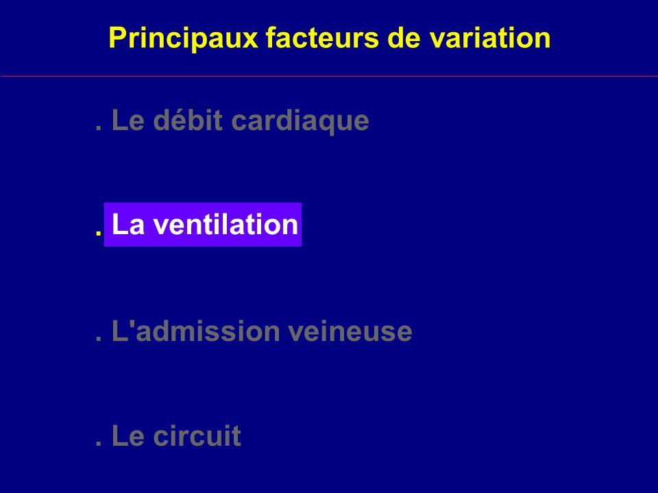 La ventilation Principaux facteurs de variation.Le débit cardiaque..