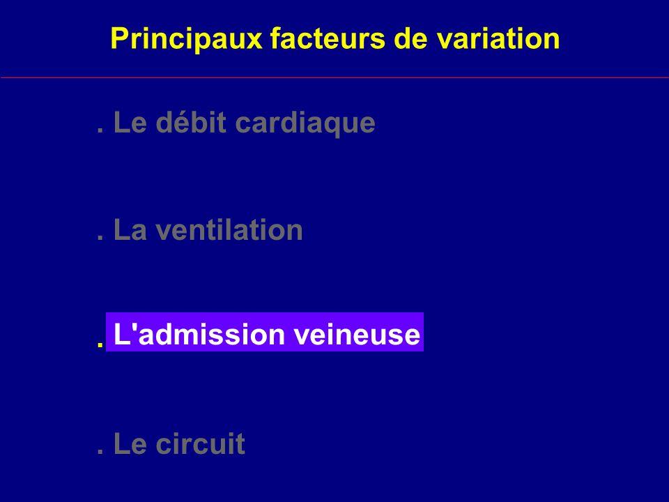 L admission veineuse Principaux facteurs de variation.