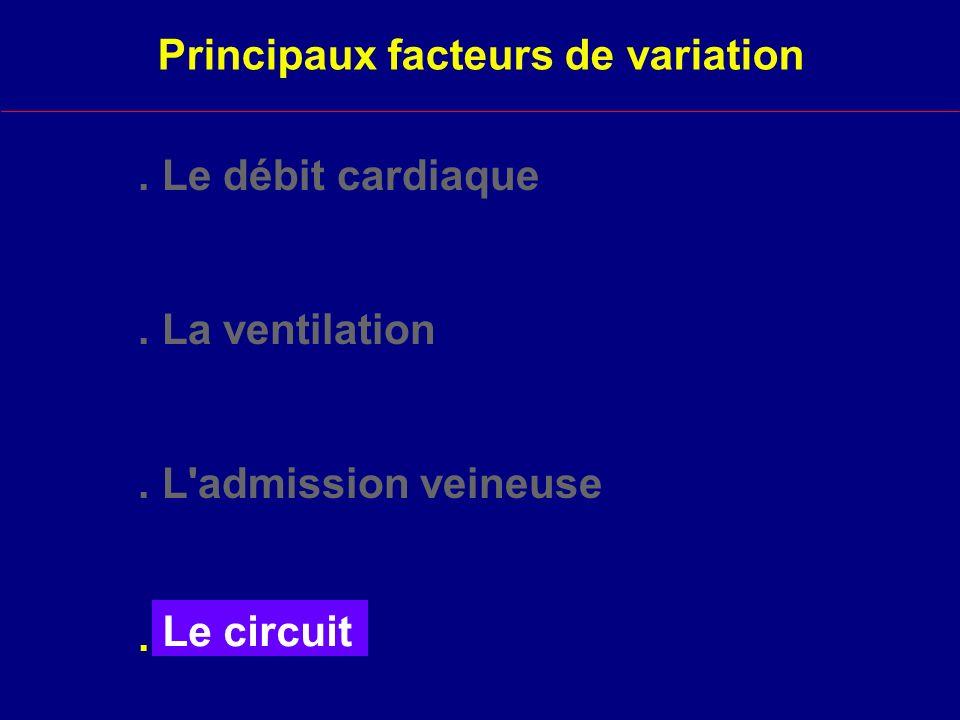 Le circuit Principaux facteurs de variation.Le débit cardiaque.