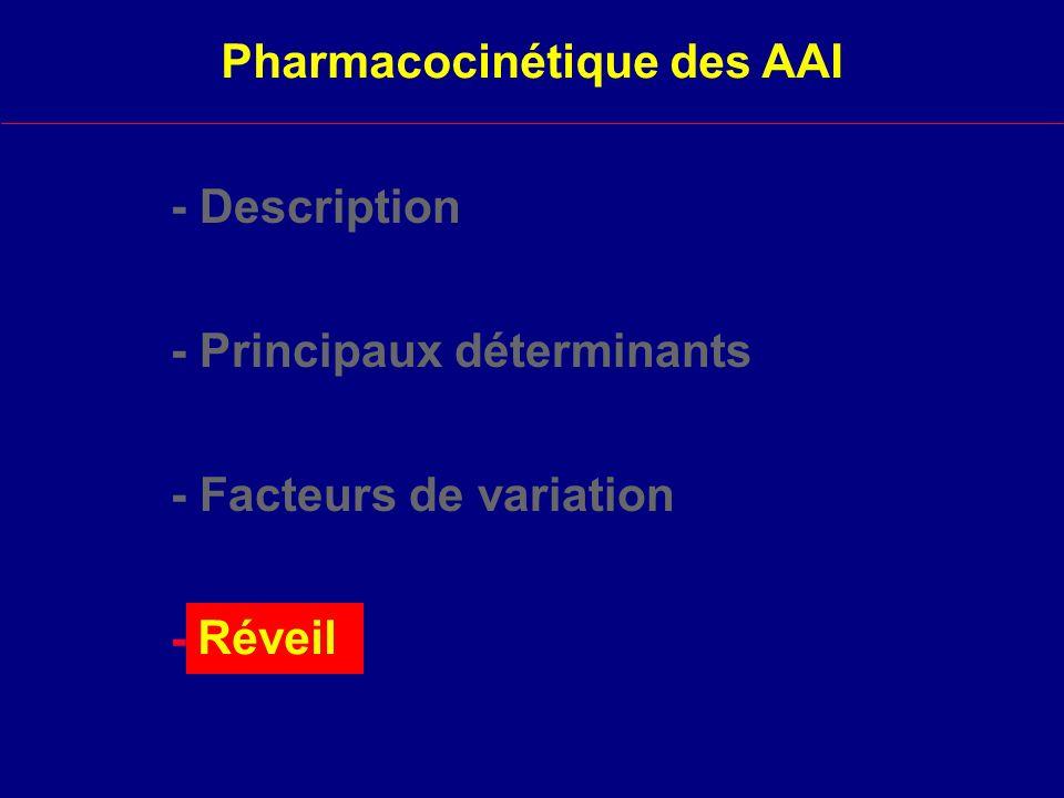 Réveil - Description - Principaux déterminants - Facteurs de variation - Pharmacocinétique des AAI