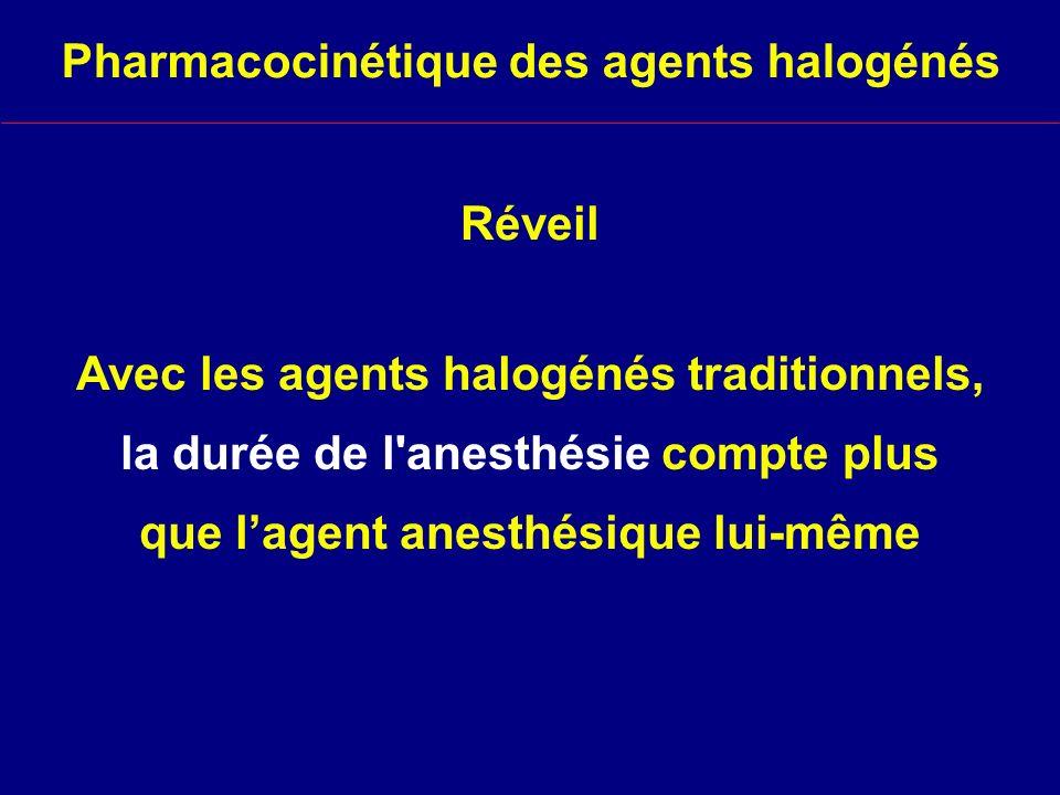 Pharmacocinétique des agents halogénés Avec les agents halogénés traditionnels, la durée de l anesthésie compte plus que lagent anesthésique lui-même Réveil