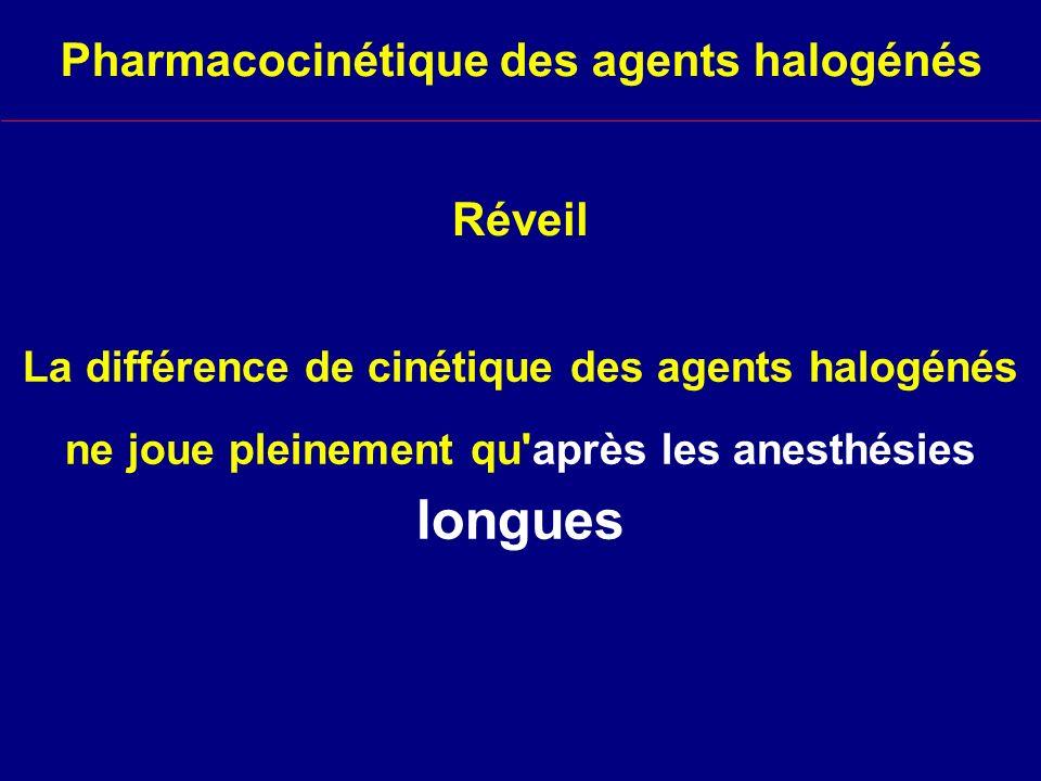 Pharmacocinétique des agents halogénés La différence de cinétique des agents halogénés ne joue pleinement qu après les anesthésies longues Réveil