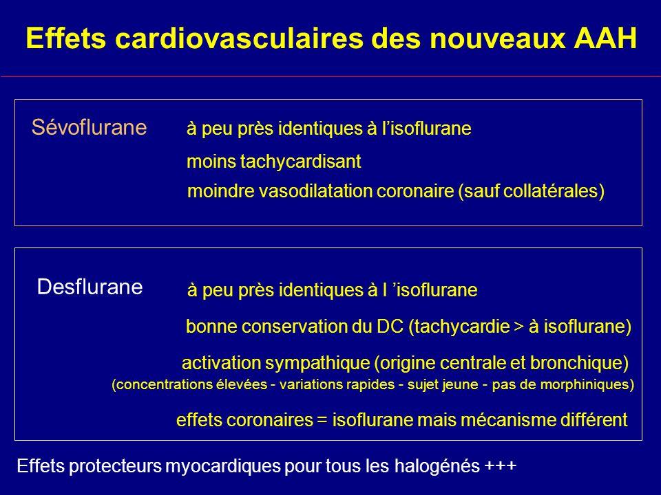 Effets cardiovasculaires des nouveaux AAH Sévoflurane à peu près identiques à lisoflurane moins tachycardisant moindre vasodilatation coronaire (sauf collatérales) Desflurane activation sympathique (origine centrale et bronchique) (concentrations élevées - variations rapides - sujet jeune - pas de morphiniques) effets coronaires = isoflurane mais mécanisme différent à peu près identiques à l isoflurane bonne conservation du DC (tachycardie > à isoflurane) Effets protecteurs myocardiques pour tous les halogénés +++