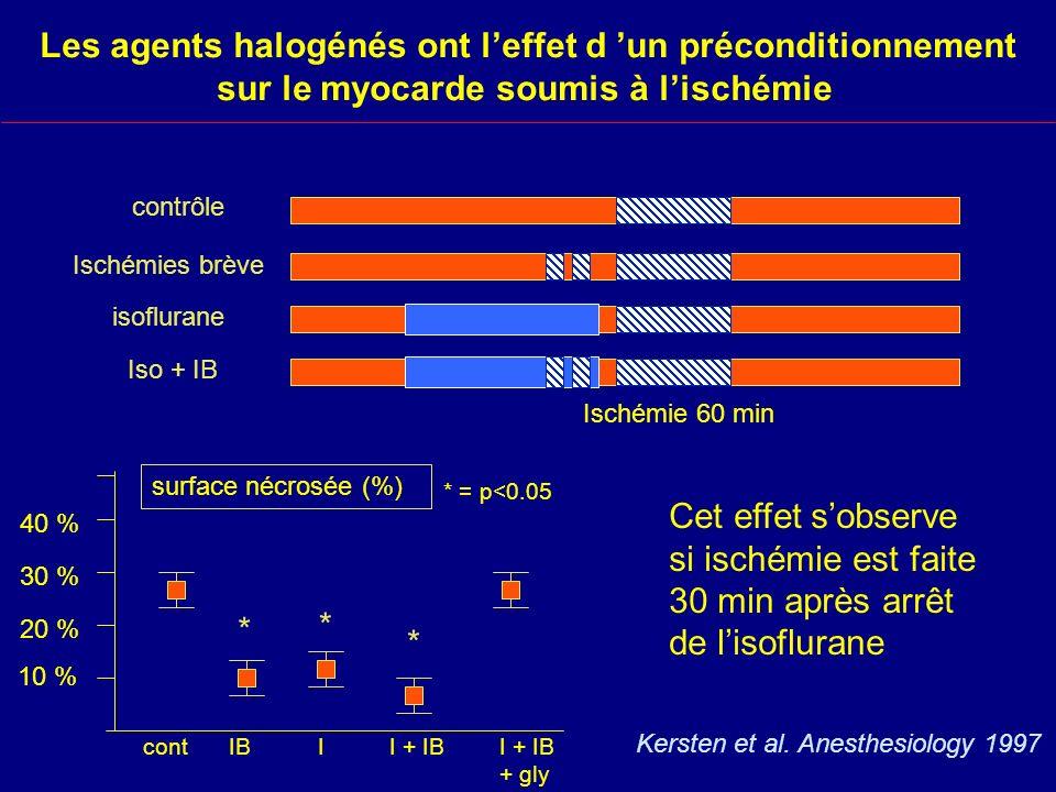 Les agents halogénés ont leffet d un préconditionnement sur le myocarde soumis à lischémie Kersten et al.
