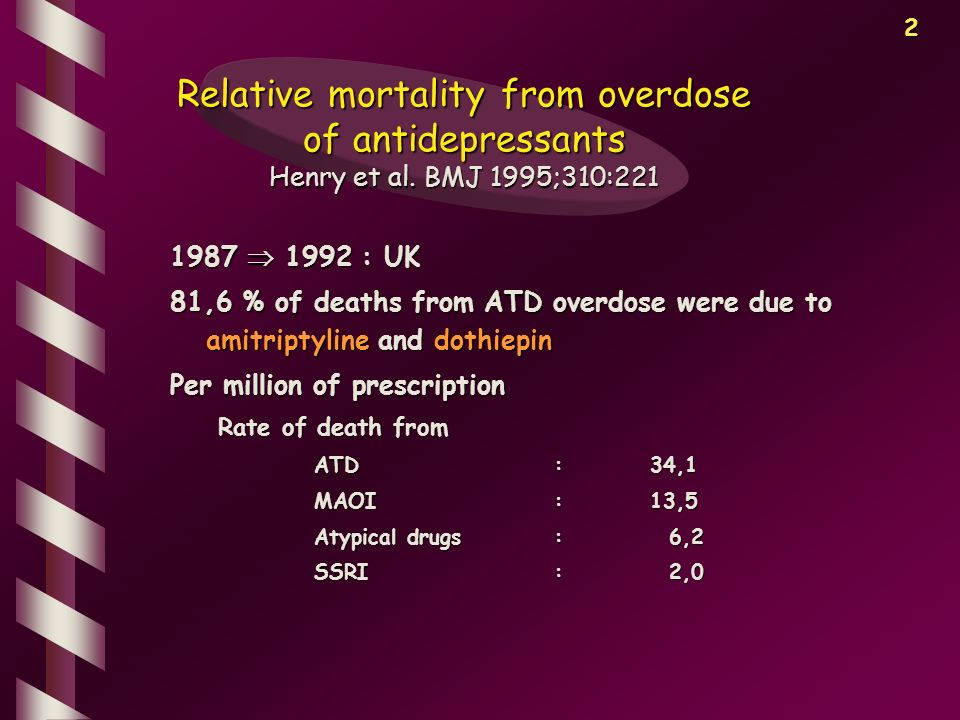 2 Relative mortality from overdose of antidepressants Henry et al. BMJ 1995;310:221 1987 1992 : UK 81,6 % of deaths from ATD overdose were due to amit