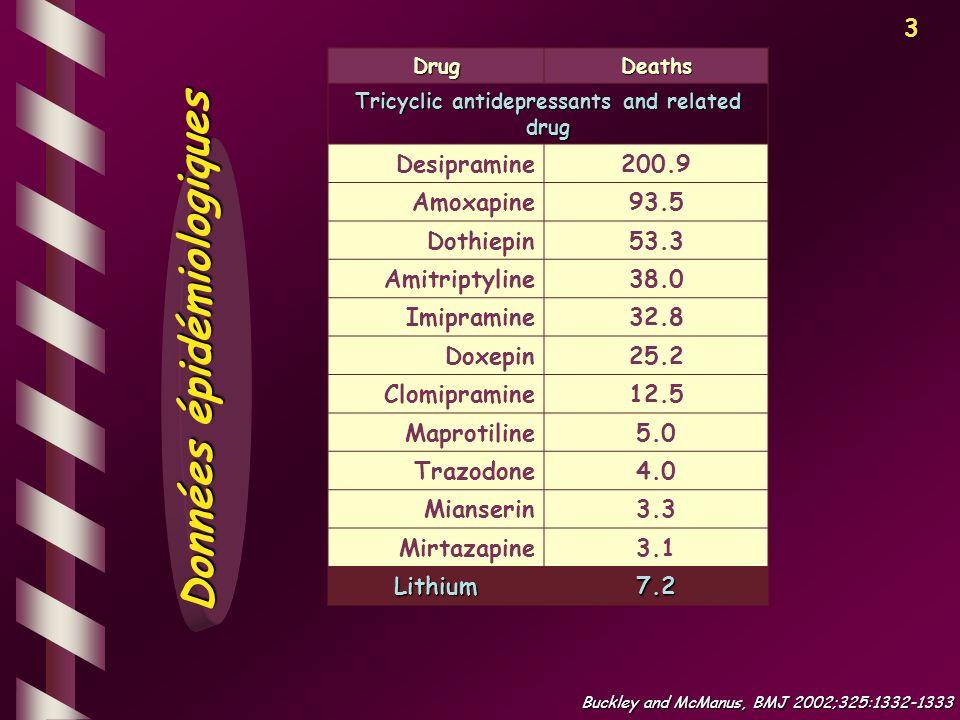 4 Données épidémiologiques DrugDeaths Serotoninergic drug Venlafaxine13.2 Fluvoxamine3.0 Citalopram1.9 Sertraline1.2 Fluoxetine0.9 Paroxetine0.7 Moclobemide5.5 Iproniazid0 Buckley and McManus, BMJ 2002;325:1332-1333