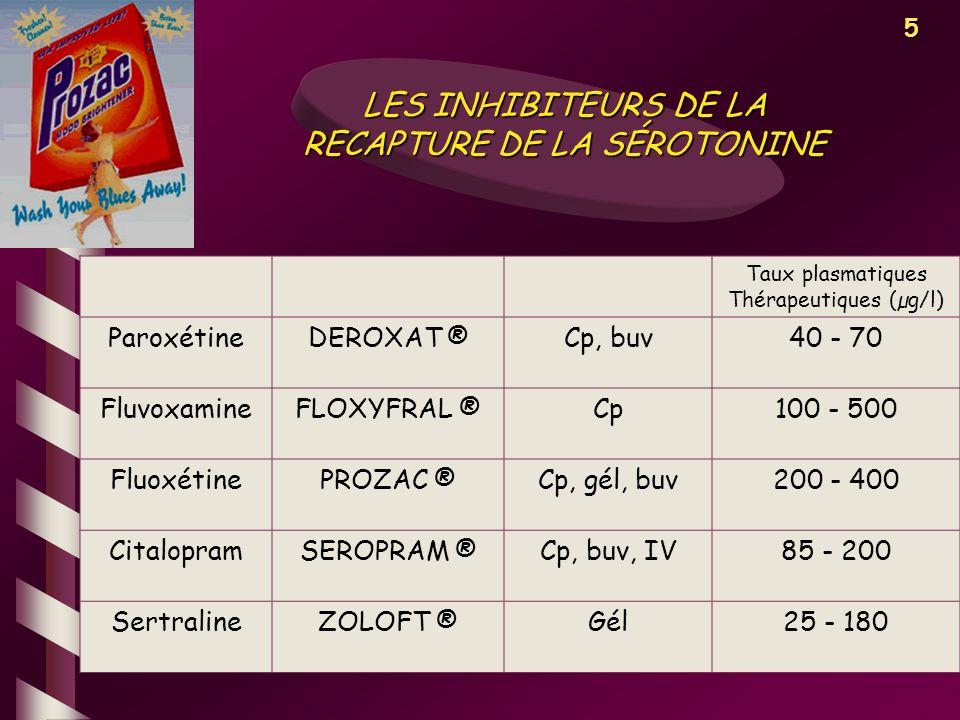 5 LES INHIBITEURS DE LA RECAPTURE DE LA SÉROTONINE Taux plasmatiques Thérapeutiques (µg/l) ParoxétineDEROXAT ®Cp, buv40 - 70 FluvoxamineFLOXYFRAL ®Cp1