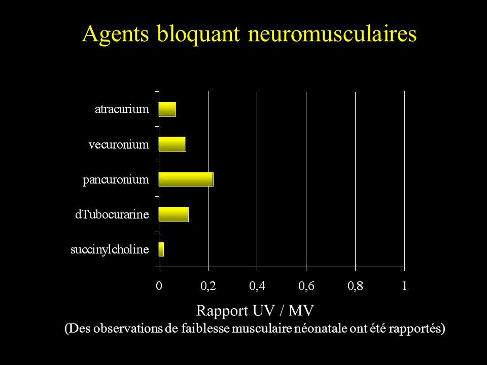 Agents bloquant neuromusculaires Rapport UV / MV (Des observations de faiblesse musculaire néonatale ont été rapportés)