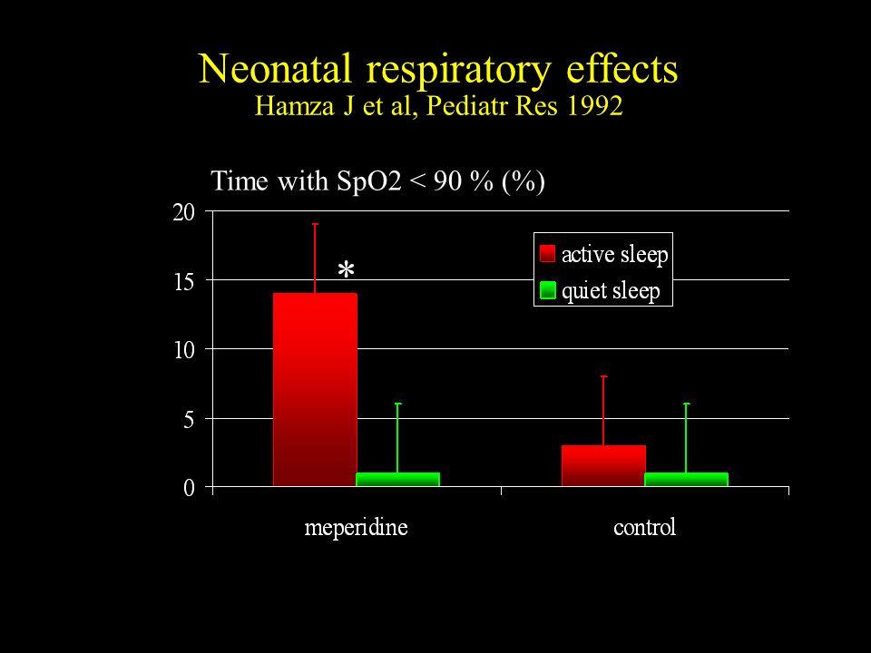 Neonatal respiratory effects Hamza J et al, Pediatr Res 1992 * Time with SpO2 < 90 % (%)