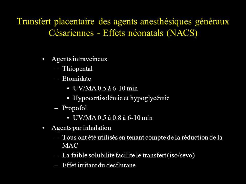 Transfert placentaire des agents anesthésiques généraux Césariennes - Effets néonatals (NACS) Agents intraveineux –Thiopental –Etomidate UV/MA 0.5 à 6