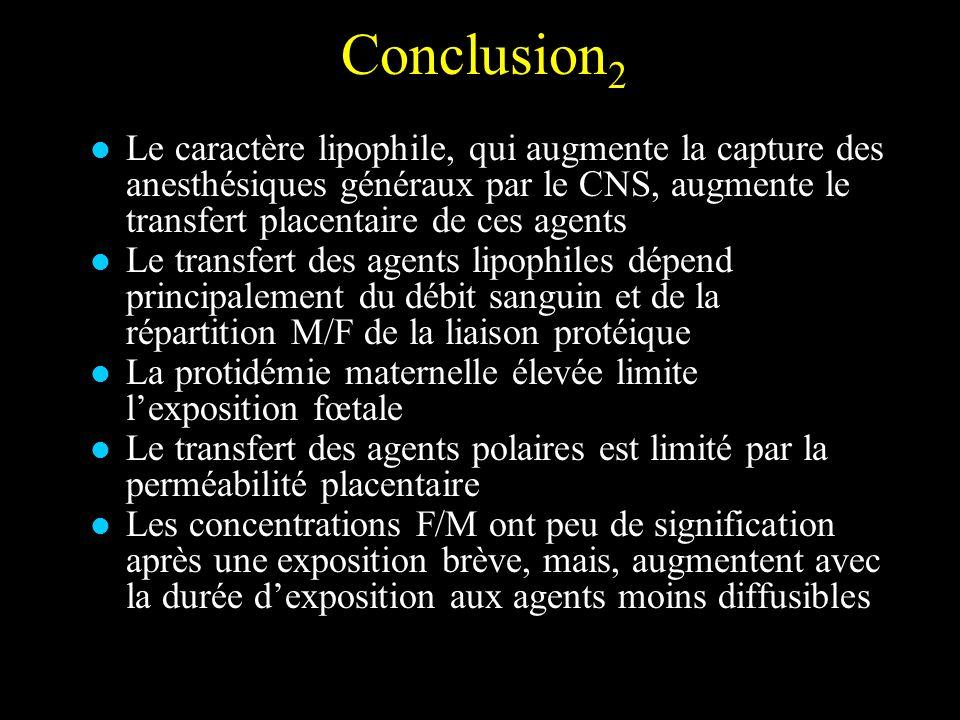 Conclusion 2 Le caractère lipophile, qui augmente la capture des anesthésiques généraux par le CNS, augmente le transfert placentaire de ces agents Le