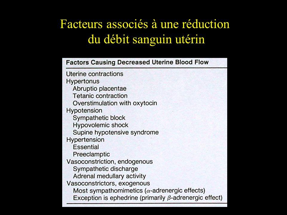 Facteurs associés à une réduction du débit sanguin utérin