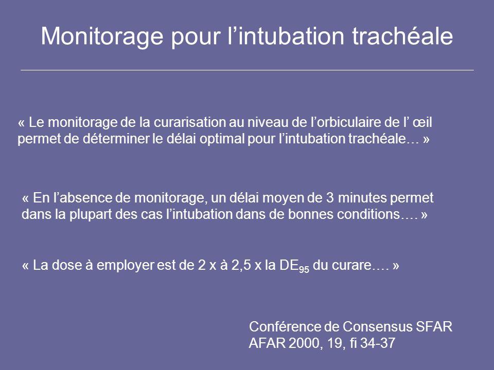 Monitorage pour lintubation trachéale « Le monitorage de la curarisation au niveau de lorbiculaire de l œil permet de déterminer le délai optimal pour