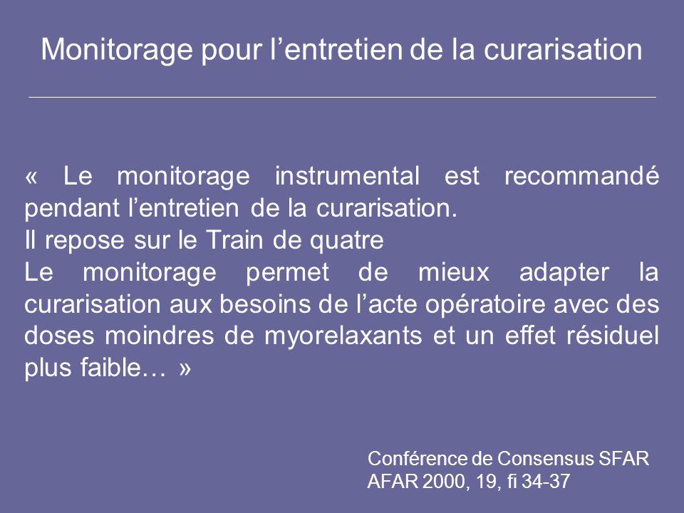 Monitorage pour lentretien de la curarisation Conférence de Consensus SFAR AFAR 2000, 19, fi 34-37 « Le monitorage instrumental est recommandé pendant