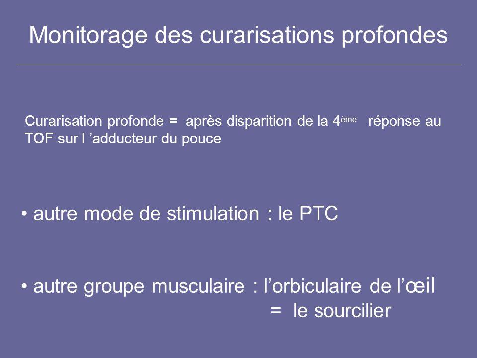Monitorage des curarisations profondes Curarisation profonde = après disparition de la 4 ème réponse au TOF sur l adducteur du pouce autre mode de sti