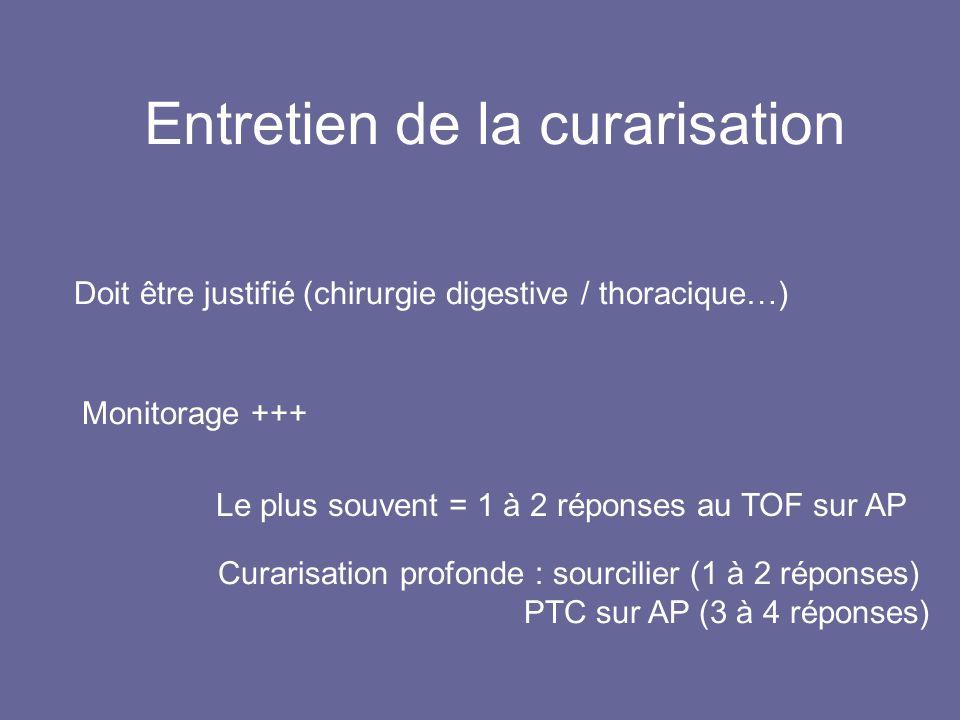 Entretien de la curarisation Doit être justifié (chirurgie digestive / thoracique…) Monitorage +++ Le plus souvent = 1 à 2 réponses au TOF sur AP Cura