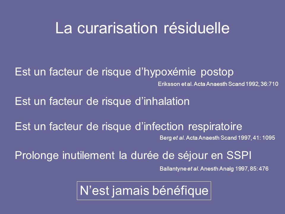 La curarisation résiduelle Est un facteur de risque dhypoxémie postop Est un facteur de risque dinfection respiratoire Prolonge inutilement la durée d