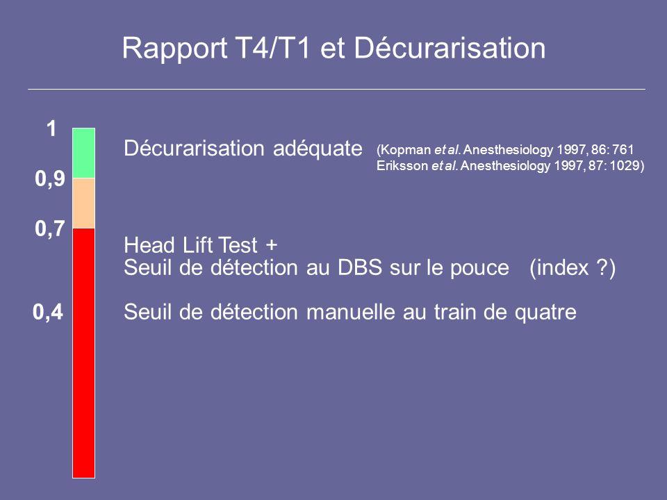 Rapport T4/T1 et Décurarisation 1 0,9 0,7 0,4 Décurarisation adéquate Seuil de détection manuelle au train de quatre Seuil de détection au DBS sur le