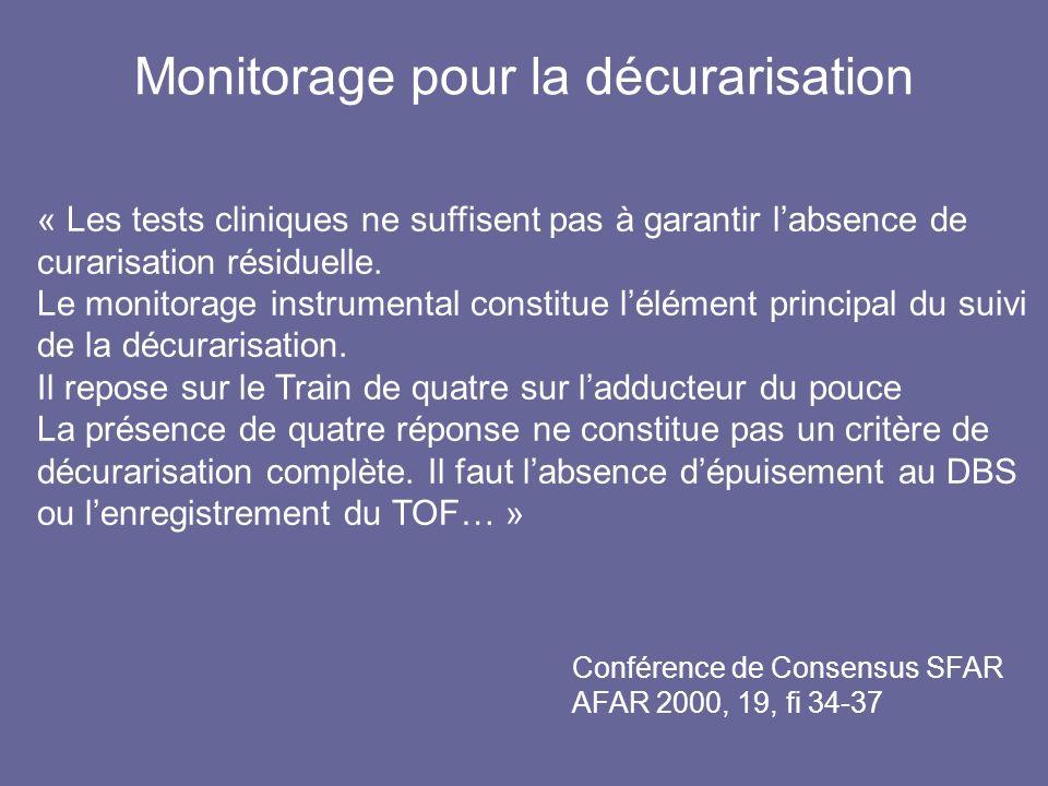 Monitorage pour la décurarisation Conférence de Consensus SFAR AFAR 2000, 19, fi 34-37 « Les tests cliniques ne suffisent pas à garantir labsence de c