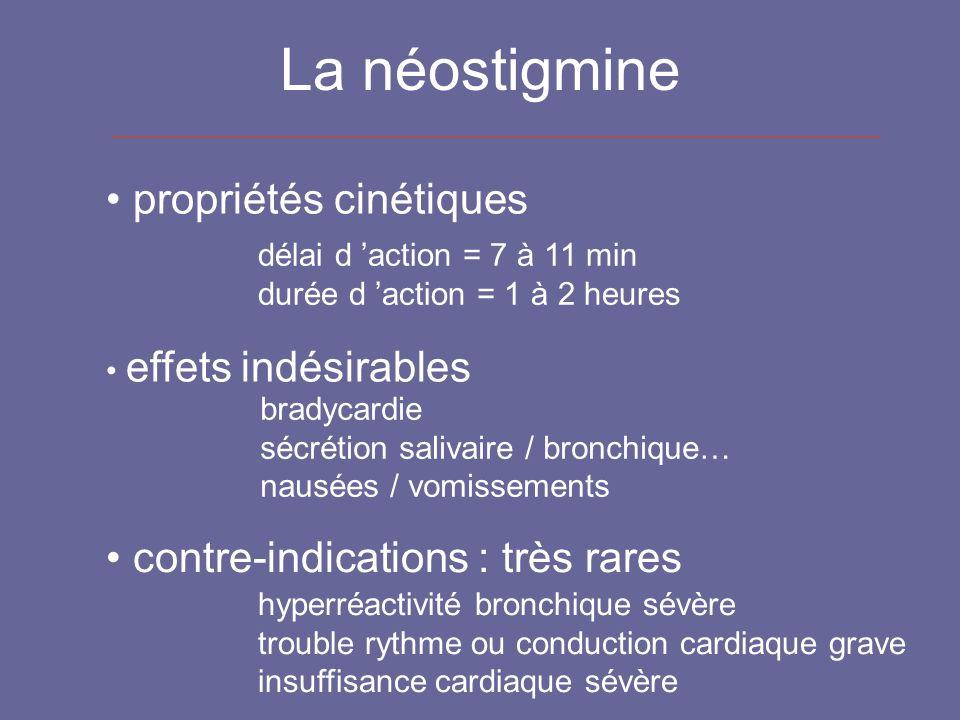 La néostigmine effets indésirables contre-indications : très rares propriétés cinétiques délai d action = 7 à 11 min durée d action = 1 à 2 heures bra