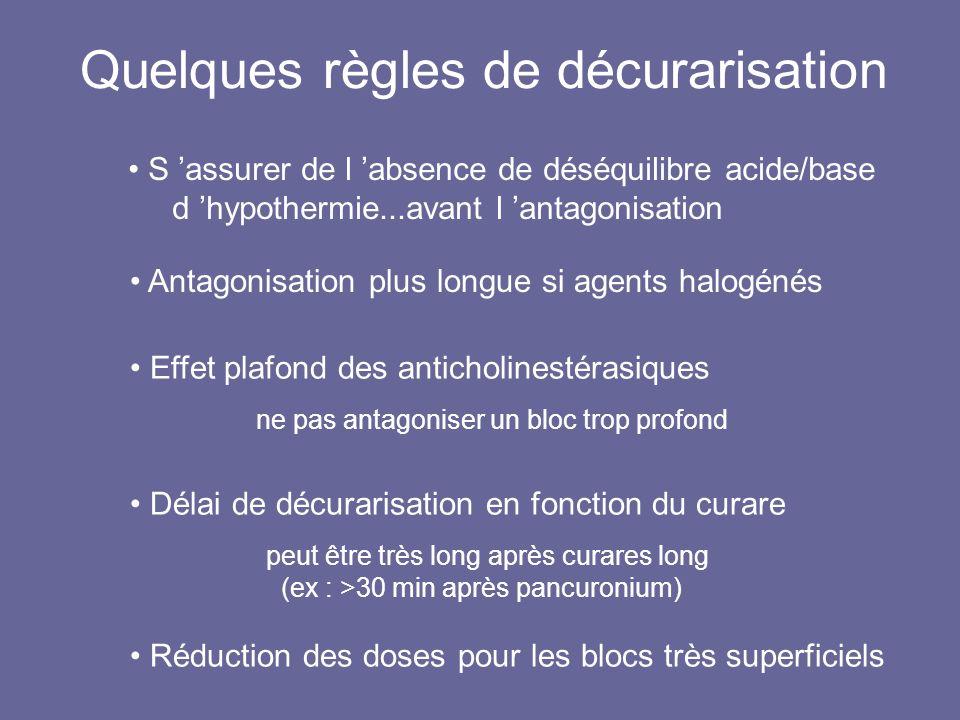 Quelques règles de décurarisation Effet plafond des anticholinestérasiques Délai de décurarisation en fonction du curare peut être très long après cur