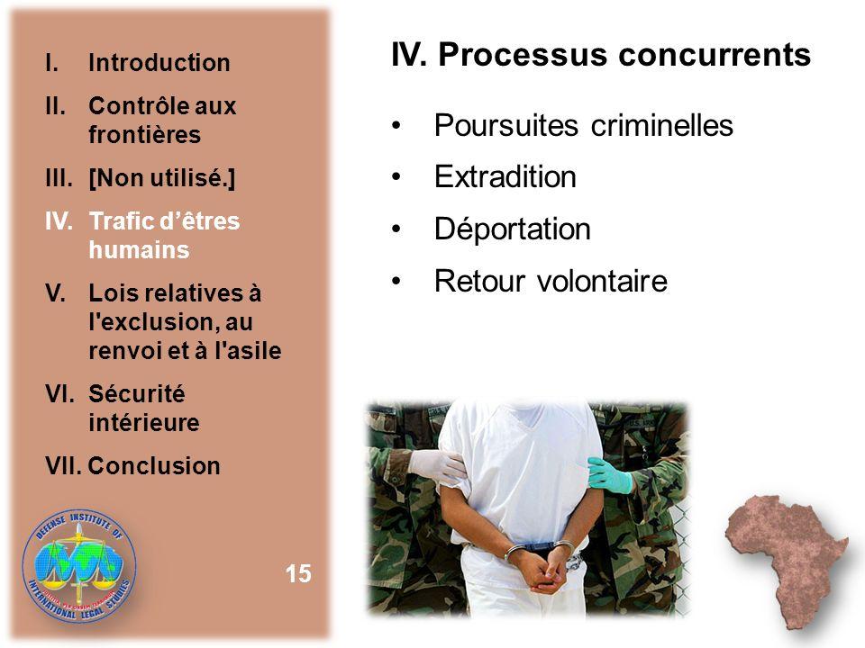 IV. Processus concurrents Poursuites criminelles Extradition Déportation Retour volontaire 15 I.Introduction II. Contrôle aux frontières III. [Non uti