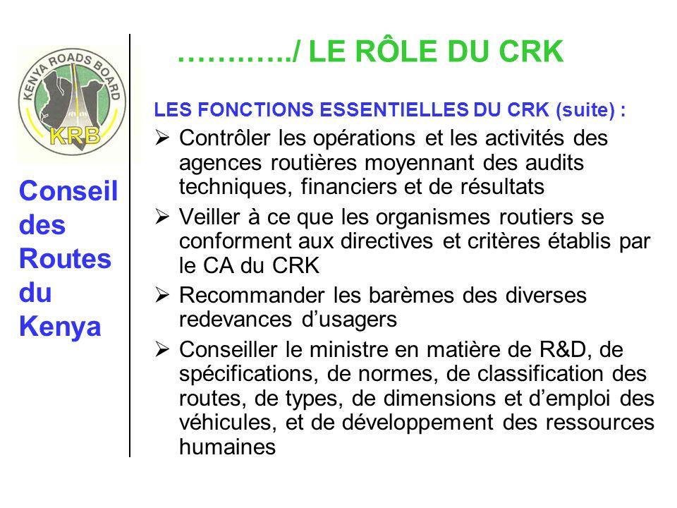 …….…../ LE RÔLE DU CRK LES FONCTIONS ESSENTIELLES DU CRK (suite) : Contrôler les opérations et les activités des agences routières moyennant des audits techniques, financiers et de résultats Veiller à ce que les organismes routiers se conforment aux directives et critères établis par le CA du CRK Recommander les barèmes des diverses redevances dusagers Conseiller le ministre en matière de R&D, de spécifications, de normes, de classification des routes, de types, de dimensions et demploi des véhicules, et de développement des ressources humaines Conseil des Routes du Kenya