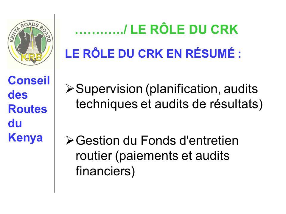 …….…../ LE RÔLE DU CRK LE RÔLE DU CRK EN RÉSUMÉ : Supervision (planification, audits techniques et audits de résultats) Gestion du Fonds d'entretien r