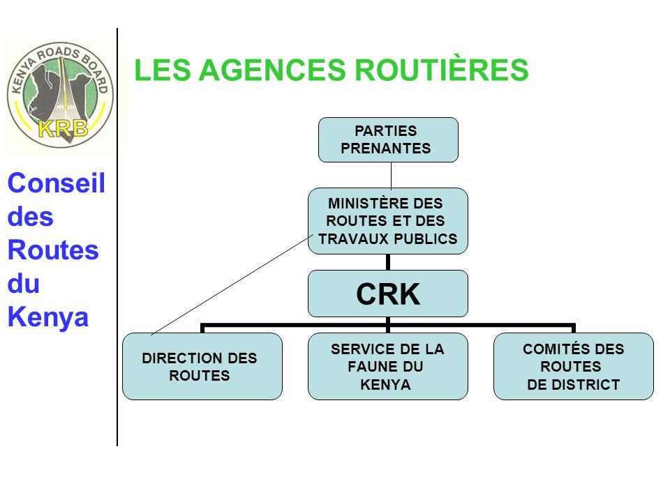 LES AGENCES ROUTIÈRES MINISTÈRE DES ROUTES ET DES TRAVAUX PUBLICS CRK DIRECTION DES ROUTES SERVICE DE LA FAUNE DU KENYA COMITÉS DES ROUTES DE DISTRICT