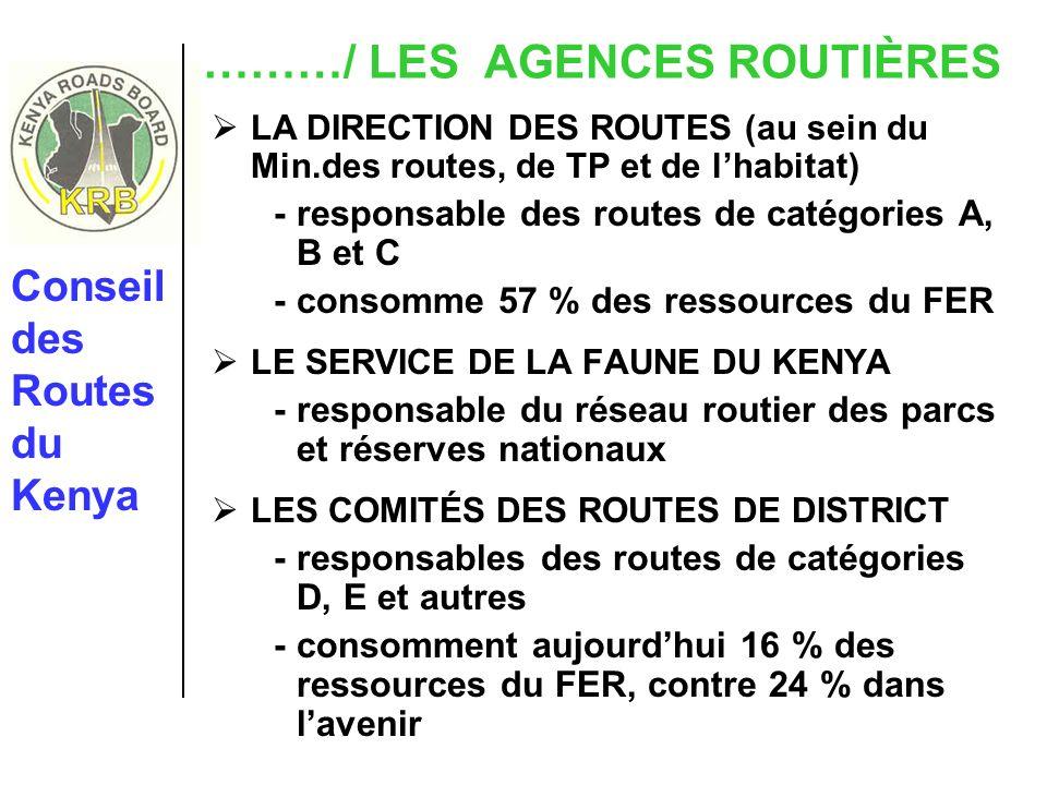 ………/ LES AGENCES ROUTIÈRES LA DIRECTION DES ROUTES (au sein du Min.des routes, de TP et de lhabitat) - responsable des routes de catégories A, B et C - consomme 57 % des ressources du FER LE SERVICE DE LA FAUNE DU KENYA - responsable du réseau routier des parcs et réserves nationaux LES COMITÉS DES ROUTES DE DISTRICT - responsables des routes de catégories D, E et autres - consomment aujourdhui 16 % des ressources du FER, contre 24 % dans lavenir Conseil des Routes du Kenya