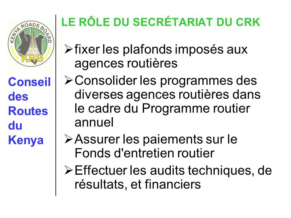 LE RÔLE DU SECRÉTARIAT DU CRK fixer les plafonds imposés aux agences routières Consolider les programmes des diverses agences routières dans le cadre