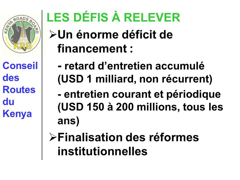 LES DÉFIS À RELEVER Un énorme déficit de financement : - retard dentretien accumulé (USD 1 milliard, non récurrent) - entretien courant et périodique