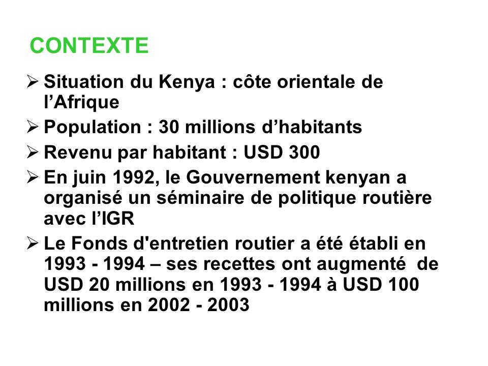 CONTEXTE Situation du Kenya : côte orientale de lAfrique Population : 30 millions dhabitants Revenu par habitant : USD 300 En juin 1992, le Gouvernement kenyan a organisé un séminaire de politique routière avec lIGR Le Fonds d entretien routier a été établi en 1993 - 1994 – ses recettes ont augmenté de USD 20 millions en 1993 - 1994 à USD 100 millions en 2002 - 2003