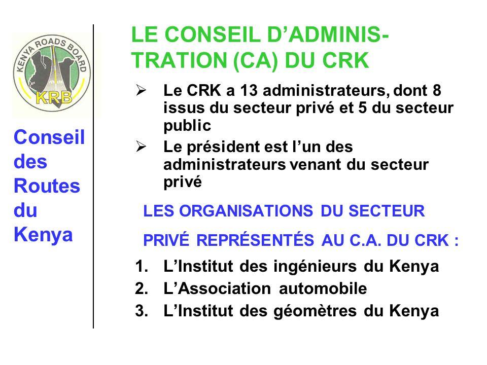 LE CONSEIL DADMINIS- TRATION (CA) DU CRK Le CRK a 13 administrateurs, dont 8 issus du secteur privé et 5 du secteur public Le président est lun des administrateurs venant du secteur privé LES ORGANISATIONS DU SECTEUR PRIVÉ REPRÉSENTÉS AU C.A.