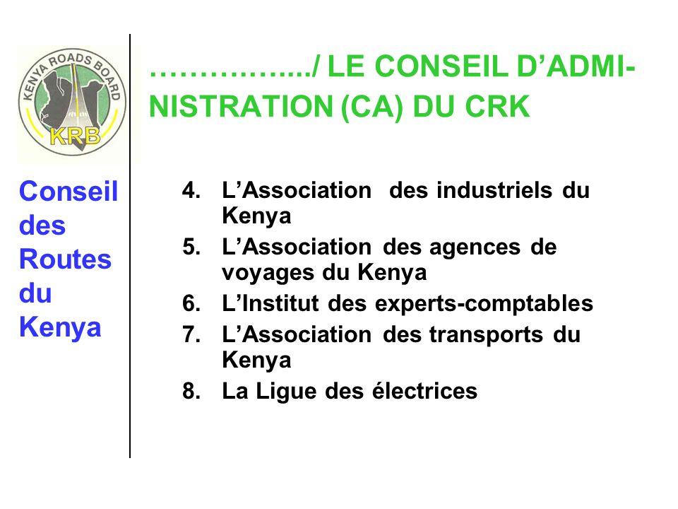 ……….…..../ LE CONSEIL DADMI- NISTRATION (CA) DU CRK 4.LAssociation des industriels du Kenya 5.LAssociation des agences de voyages du Kenya 6.LInstitut