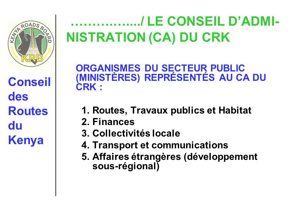 ……….…..../ LE CONSEIL DADMI- NISTRATION (CA) DU CRK ORGANISMES DU SECTEUR PUBLIC (MINISTÈRES) REPRÉSENTÉS AU CA DU CRK : 1.Routes, Travaux publics et Habitat 2.Finances 3.Collectivités locale 4.Transport et communications 5.Affaires étrangères (développement sous-régional) Conseil des Routes du Kenya
