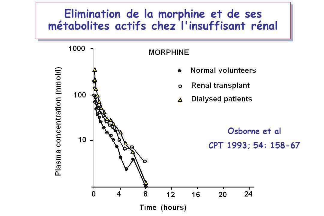 Elimination de la morphine et de ses métabolites actifs chez l'insuffisant rénal Osborne et al CPT 1993; 54: 158-67