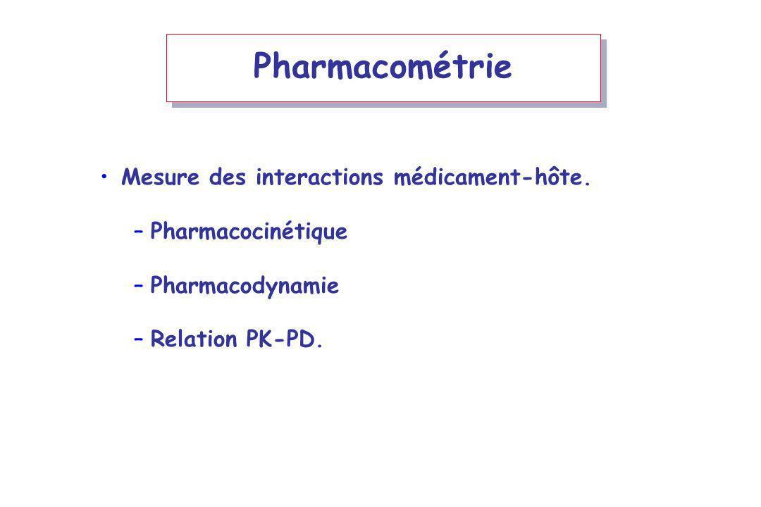 Pharmacométrie Mesure des interactions médicament-hôte. –Pharmacocinétique –Pharmacodynamie –Relation PK-PD.