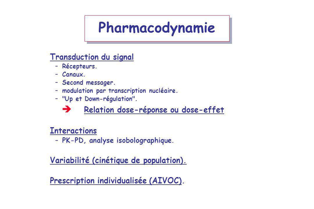 Pharmacodynamie Transduction du signal –Récepteurs. –Canaux. –Second messager. –modulation par transcription nucléaire. –