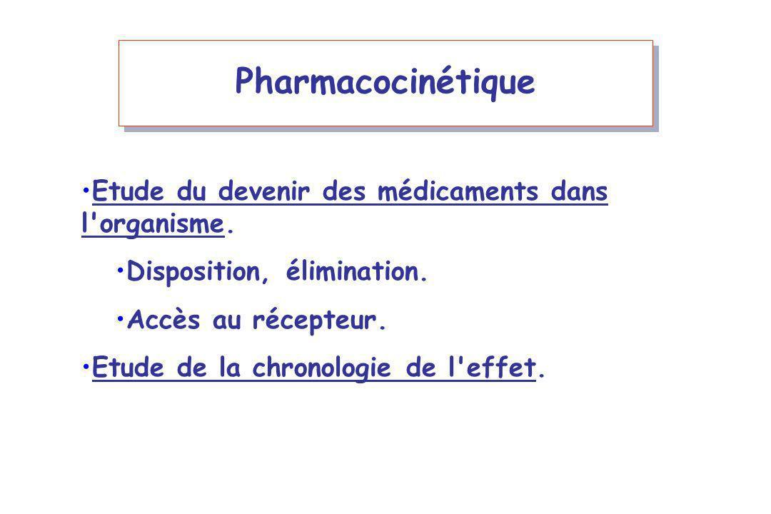 Pharmacocinétique Etude du devenir des médicaments dans l'organisme. Disposition, élimination. Accès au récepteur. Etude de la chronologie de l'effet.