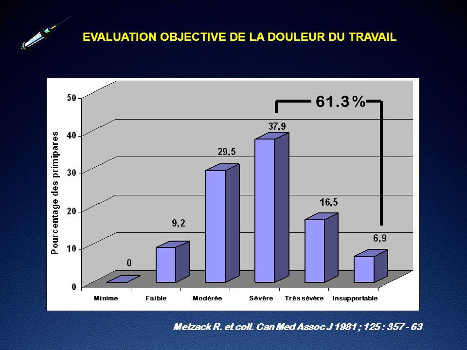 RETENTISSEMENT DE LA PERIDURALE Effets de l analgésie péridurale sur la fréquence des césariennes pour dystocie du travail MORTON SC et coll.