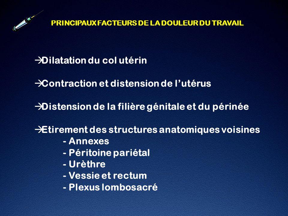 LES ADJUVANTS : La clonidine Confirmation du site daction spinal de la clonidine Eisenach et coll.