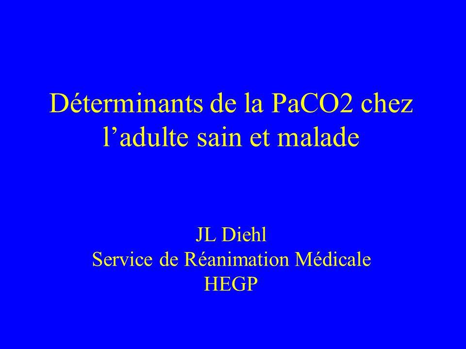Déterminants de la PaCO2 chez ladulte sain et malade JL Diehl Service de Réanimation Médicale HEGP