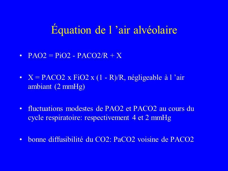 Équation de l air alvéolaire PAO2 = PiO2 - PACO2/R + X X = PACO2 x FiO2 x (1 - R)/R, négligeable à l air ambiant (2 mmHg) fluctuations modestes de PAO