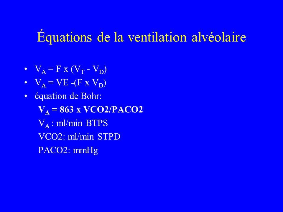Équations de la ventilation alvéolaire V A = F x (V T - V D ) V A = VE -(F x V D ) équation de Bohr: V A = 863 x VCO2/PACO2 V A : ml/min BTPS VCO2: ml