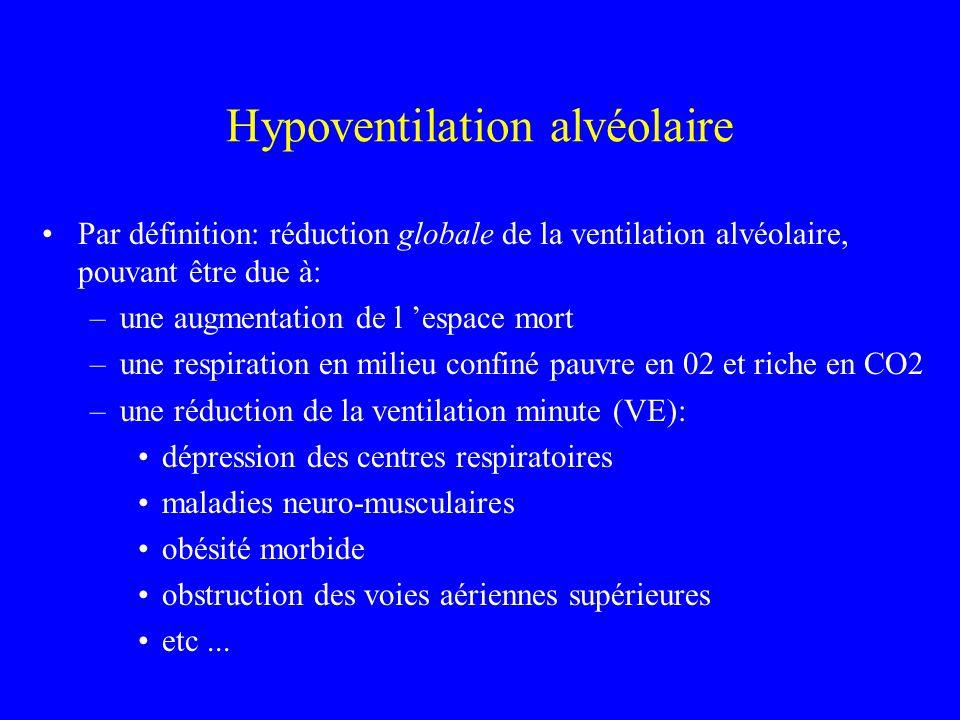 Hypoventilation alvéolaire Par définition: réduction globale de la ventilation alvéolaire, pouvant être due à: –une augmentation de l espace mort –une