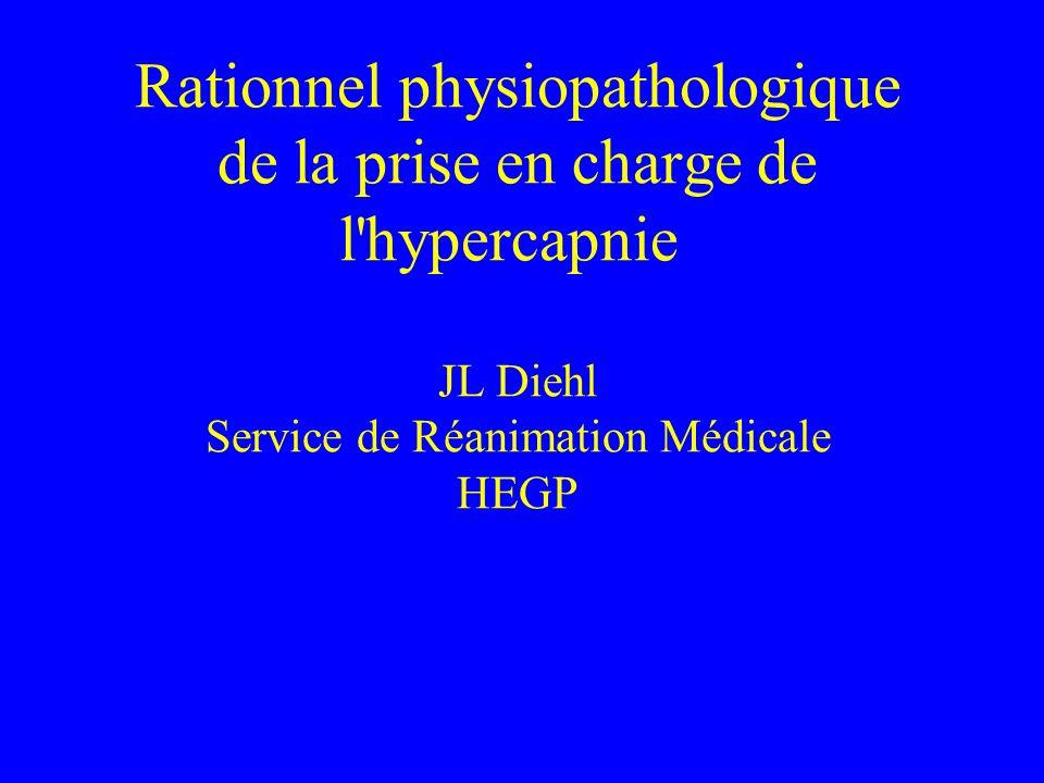 Rationnel physiopathologique de la prise en charge de l'hypercapnie JL Diehl Service de Réanimation Médicale HEGP