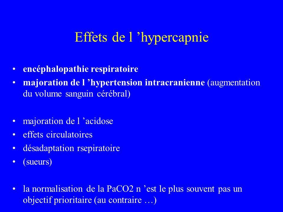 Effets de l hypercapnie encéphalopathie respiratoire majoration de l hypertension intracranienne (augmentation du volume sanguin cérébral) majoration